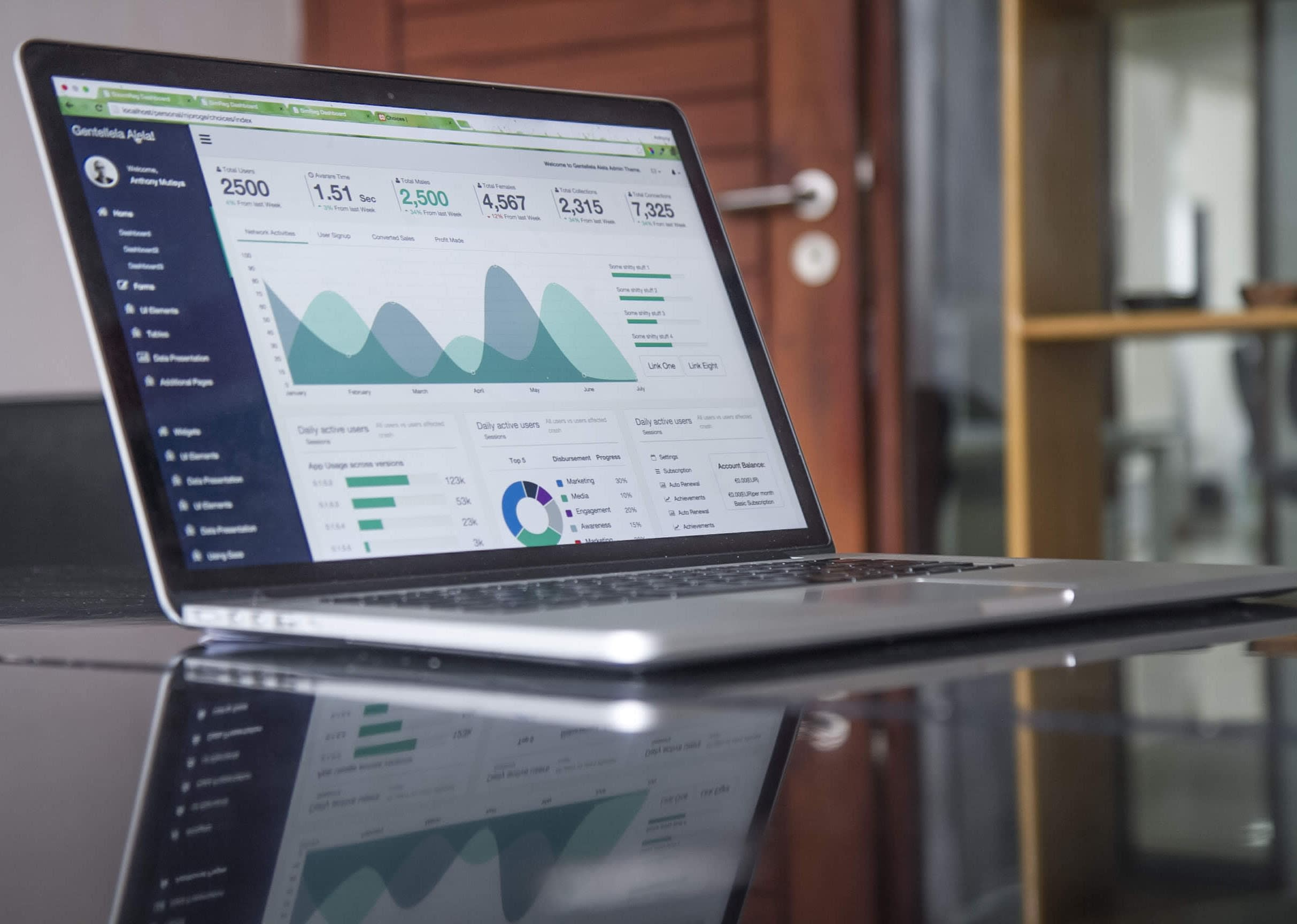 Seven Social Media Tools We're Thankful For in 2019 - An open laptop computer sitting on top of a table - Analytics