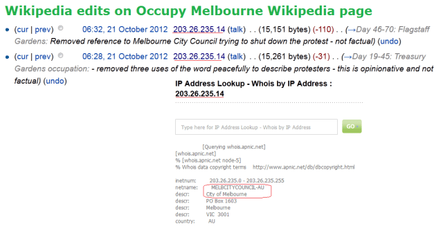 Melbourne City Council cyber war against Occupy Melbourne