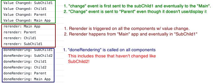 """Scenario 1: Click on Plus1 button  in """"Main"""" App"""