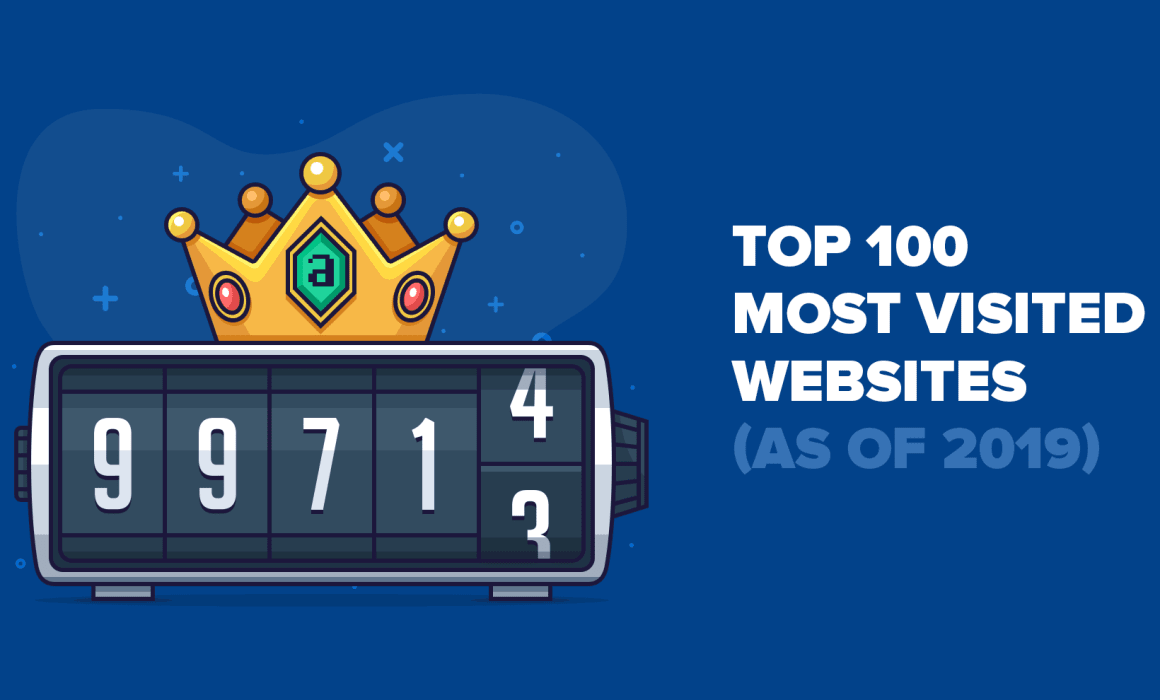 Explore 'Top 100 Most Visited Websites by Search Traffic (as of 2019