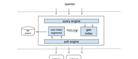 Uber Engineering Blog