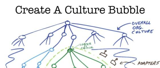 Michael Sahota - The Sahota System for High Performance Leadership