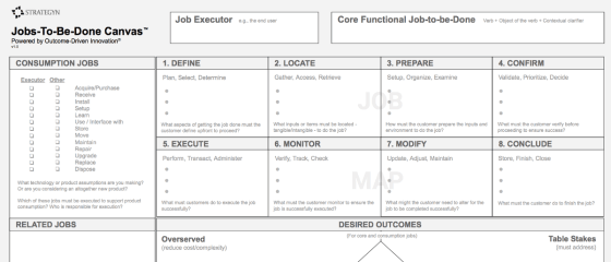Jobs-to-be-Done + Outcome-Driven Innovation