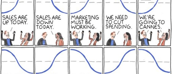 Marketoonist | Tom Fishburne