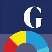 Guardian Data