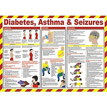 Safety Poster - Diabetes, Asthma & Seizures