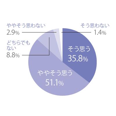 q5_graph