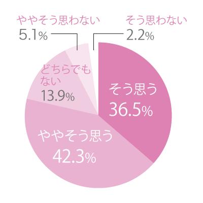q3_graph