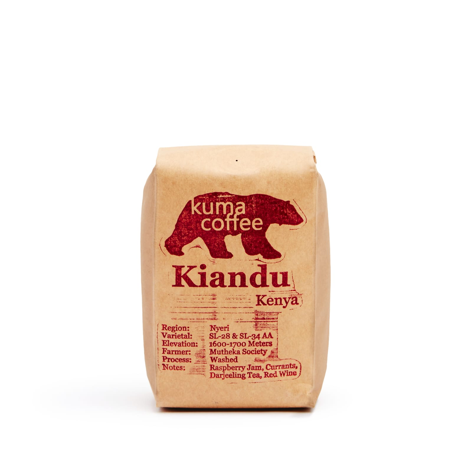 Kenya Kiandu