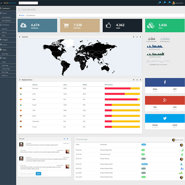 An Admin Dashboard