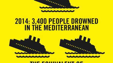 Titanic vs drama din Mediterană