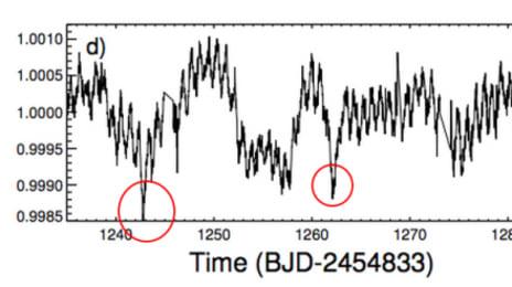 Variația luminanței stelei KIC 8462852