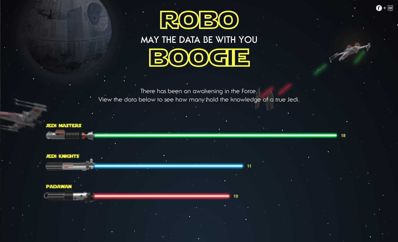 Screen Shot of roboboogie's website displaying data from Design Week Portland
