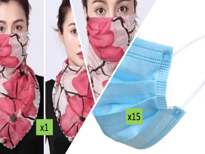 (SUPER Pack x16 Uds) 1 Uds Mascarilla Bandana de Mujer Transpirable + 15 Uds Mascarilla 3-PLY COVID1