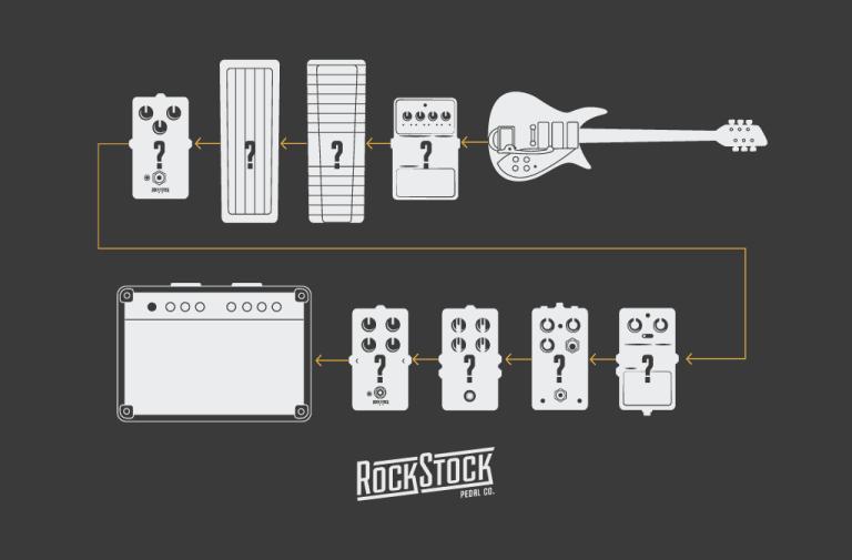 standard guitar pedal signal chain , best pedal order