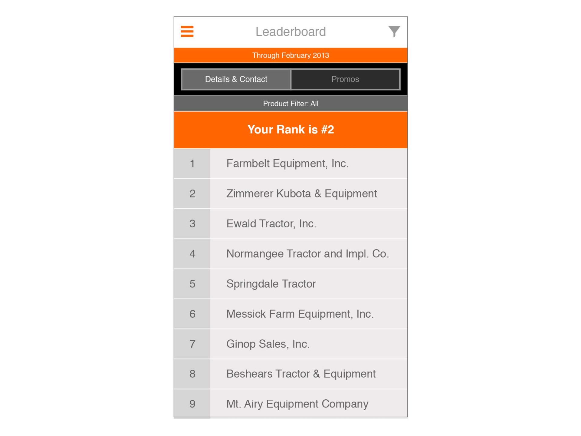 Experience-Kubota-Designed-Leaderboard-Rocksauce-Studios