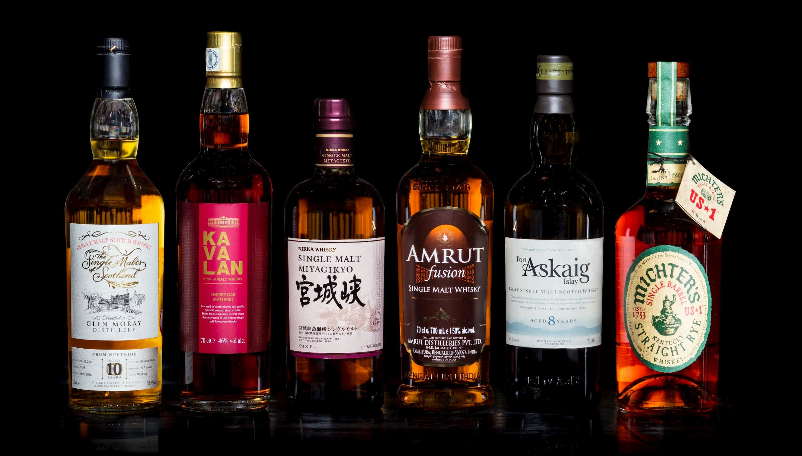 World Whiskies Sip Along