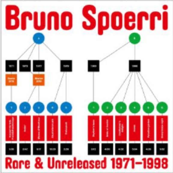 Bruno Spoerri Rare & Unreleased 1971-1998 LP 2018