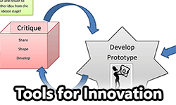 tools for innovation