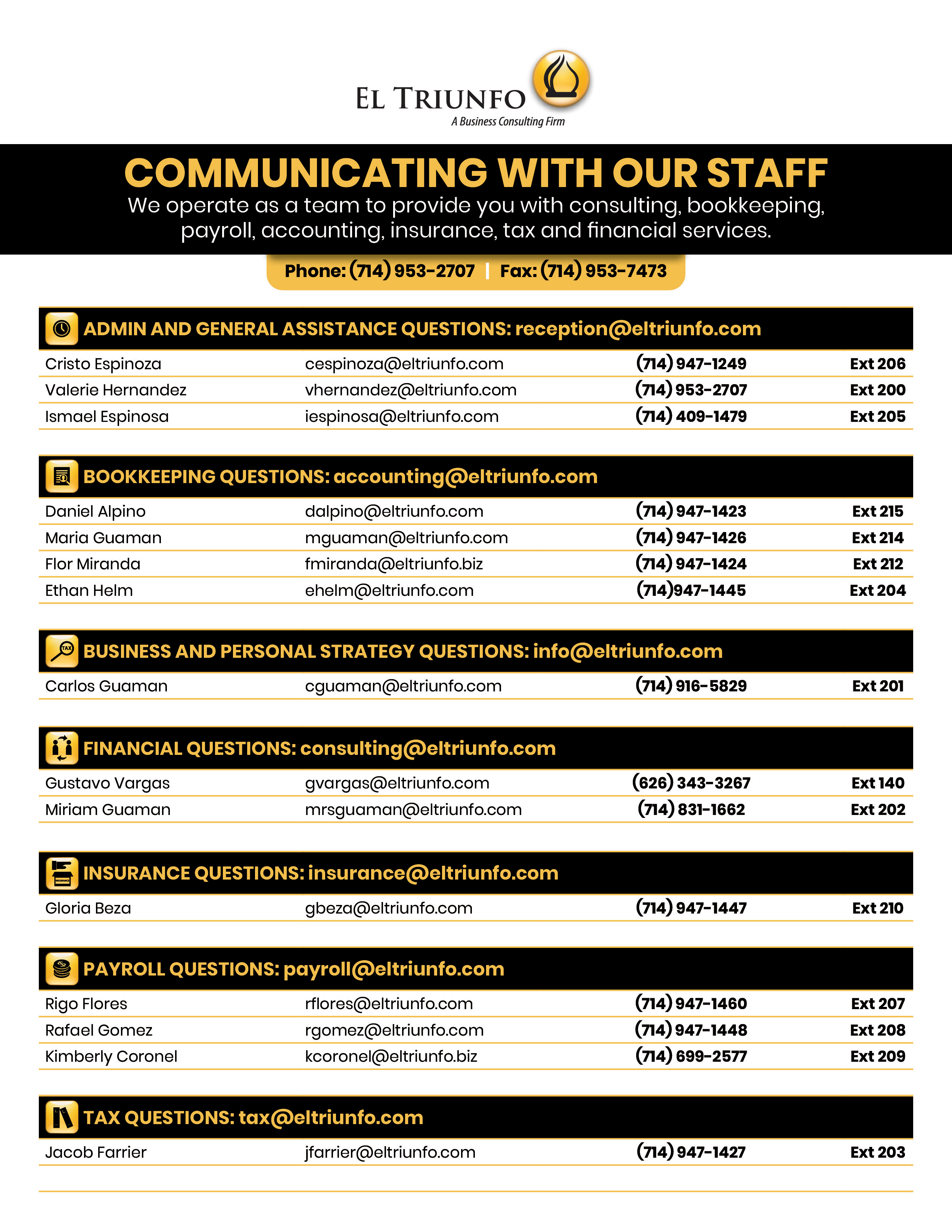 Communicate With Our Staff