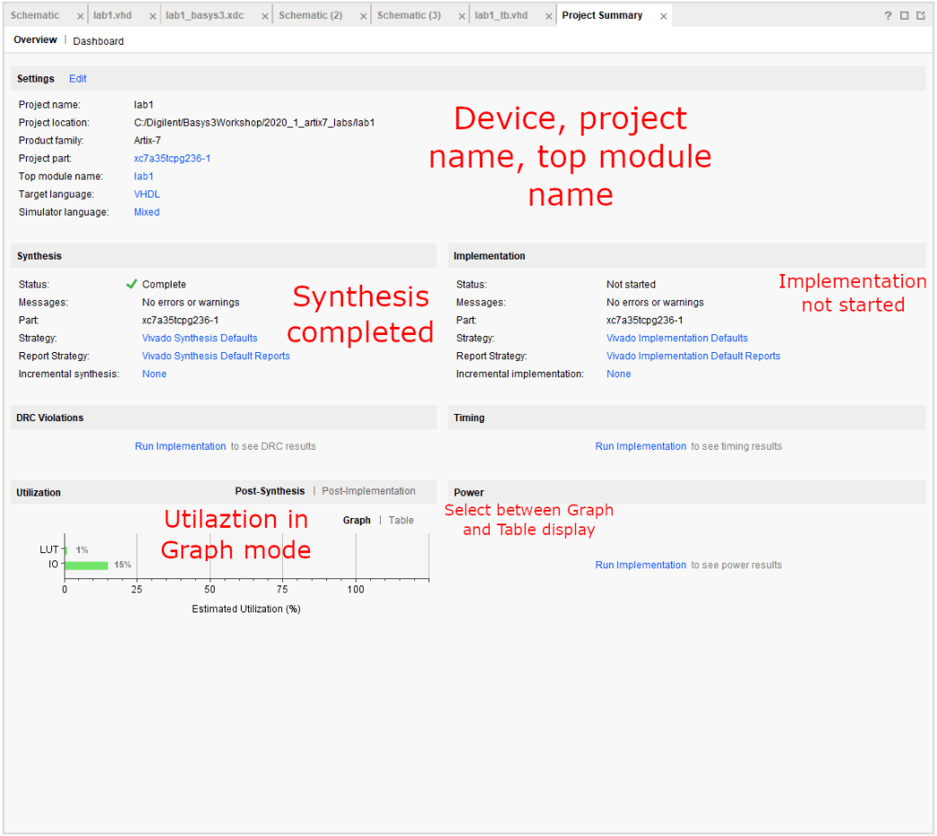 Project Summary view