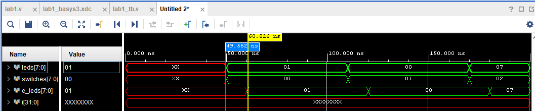 Timing simulation output
