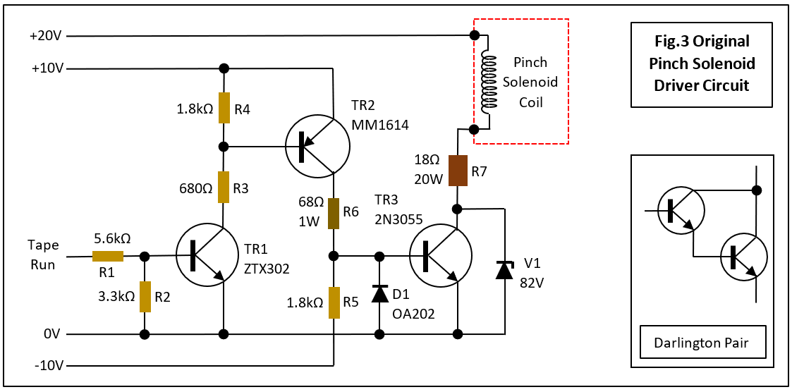 Fig 3 - Pinch Solenoid Driver