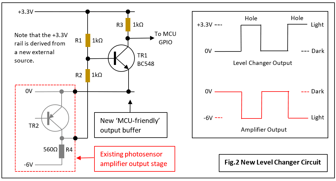 Fig 2 - A level changer is required for each of the nine channels