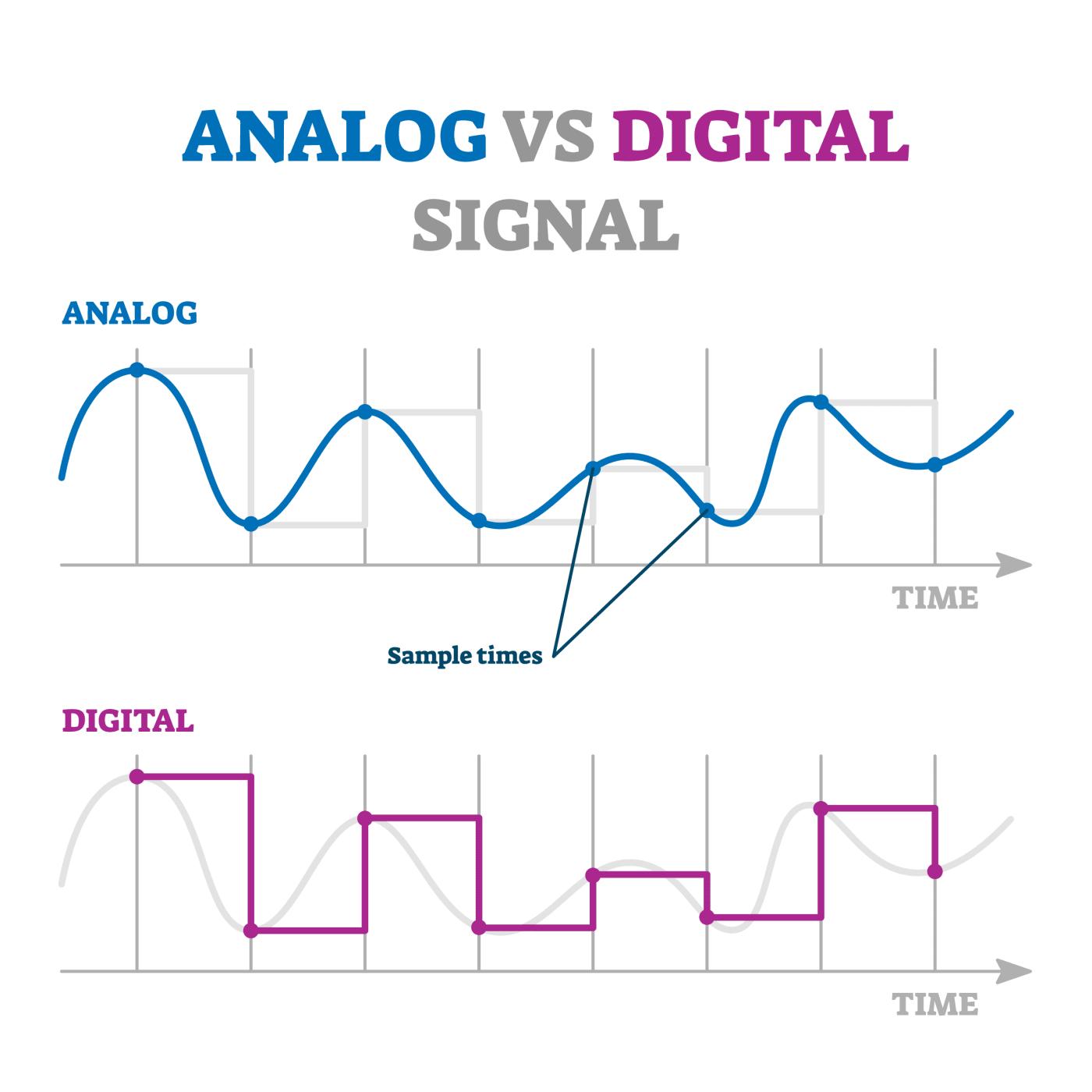 Analogue vs Digital signals
