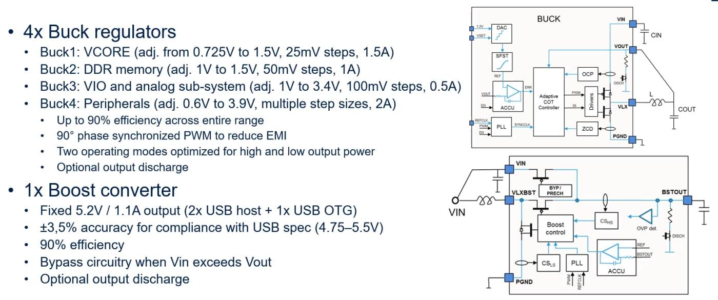 Features of Buck Regulator and Boost Converter