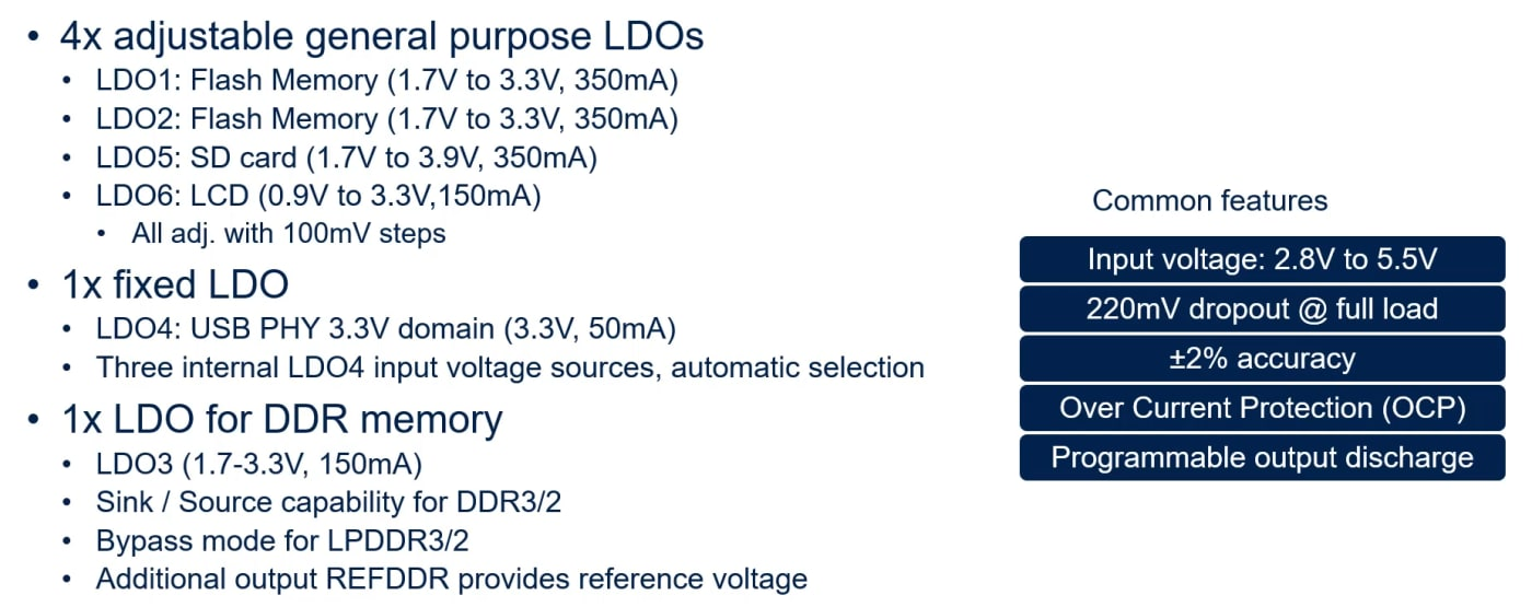 Features of the LDO