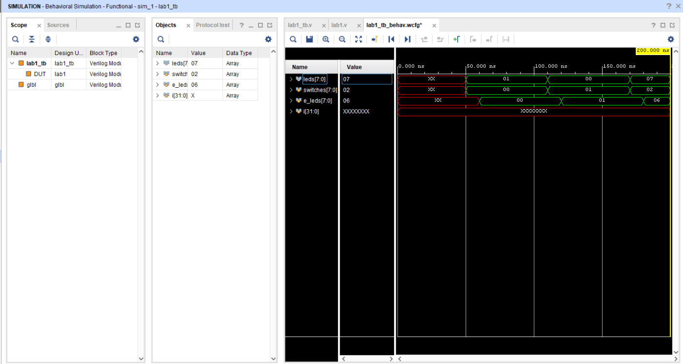 Simulator output after 200ns