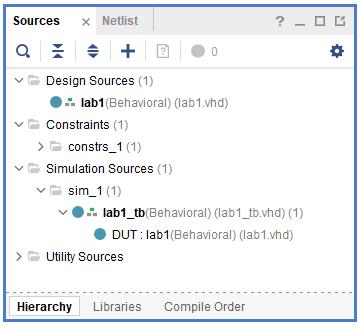 Simulation Sources hierarchy