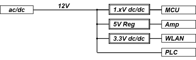 circuit diagram of two-way smart meter communication