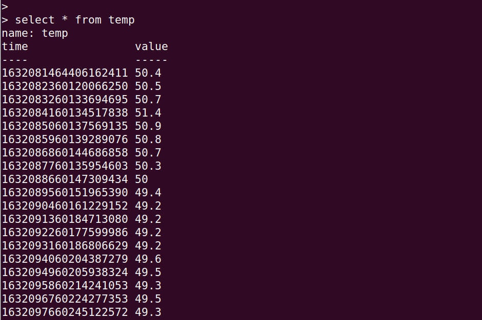 Command-line - list values recorded