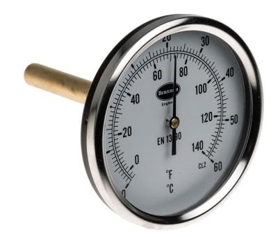 Water Meters, Thermometers & Pressure Gauges