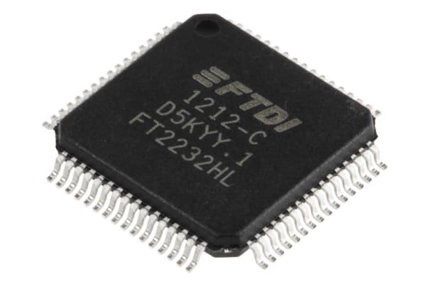 Product image for DUAL HIGH SPEED USB UART/FIFO IC, LQFP64