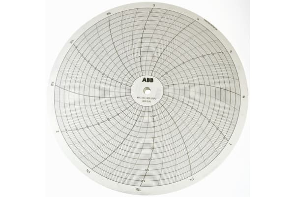 Product image for CIRCULAR CHART,0-100 DEGREES,24 HOURS