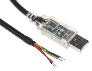 Die einzelnen Adern eines USB-Kabels