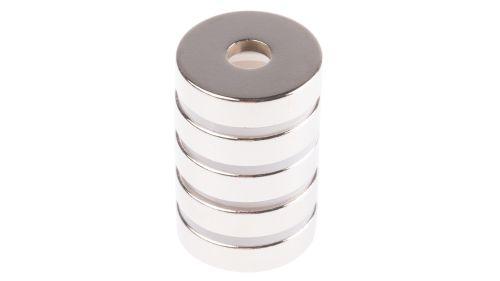 Neodym-Magnet-Leitfaden Vorschaubild