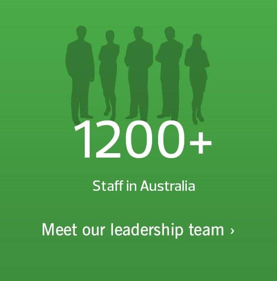 Meet the RSM Leadership Team
