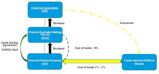 1705_tax_insight_diagram_updated.jpg