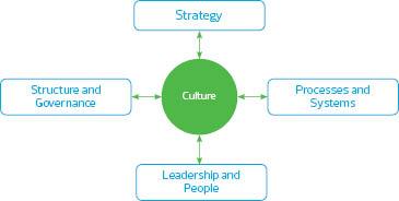 2019-04-04_capability_statement_-_capitalising_on_culture.jpg