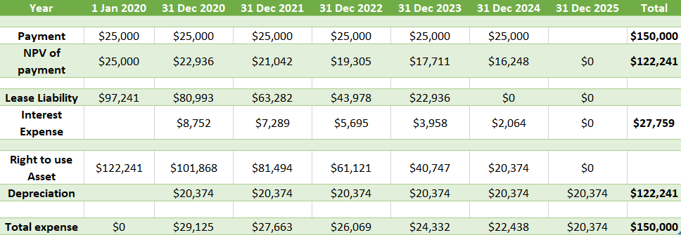 lease_accounting_table.png