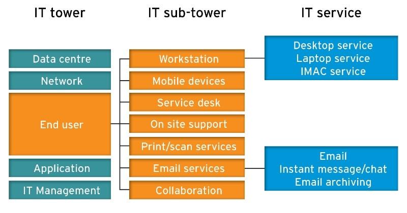 1504_it_cost_eff_diagram_pg_4.jpg