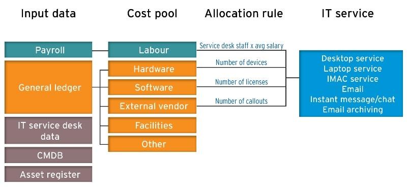 1504_it_cost_eff_diagram_pg_5.jpg