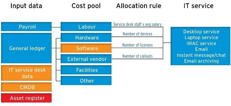 1504_it_cost_eff_diagram_pg_6.jpg