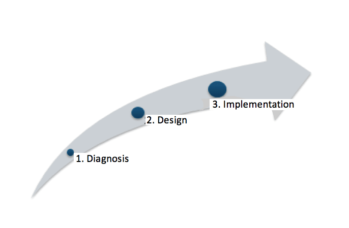 project-management-stages.png