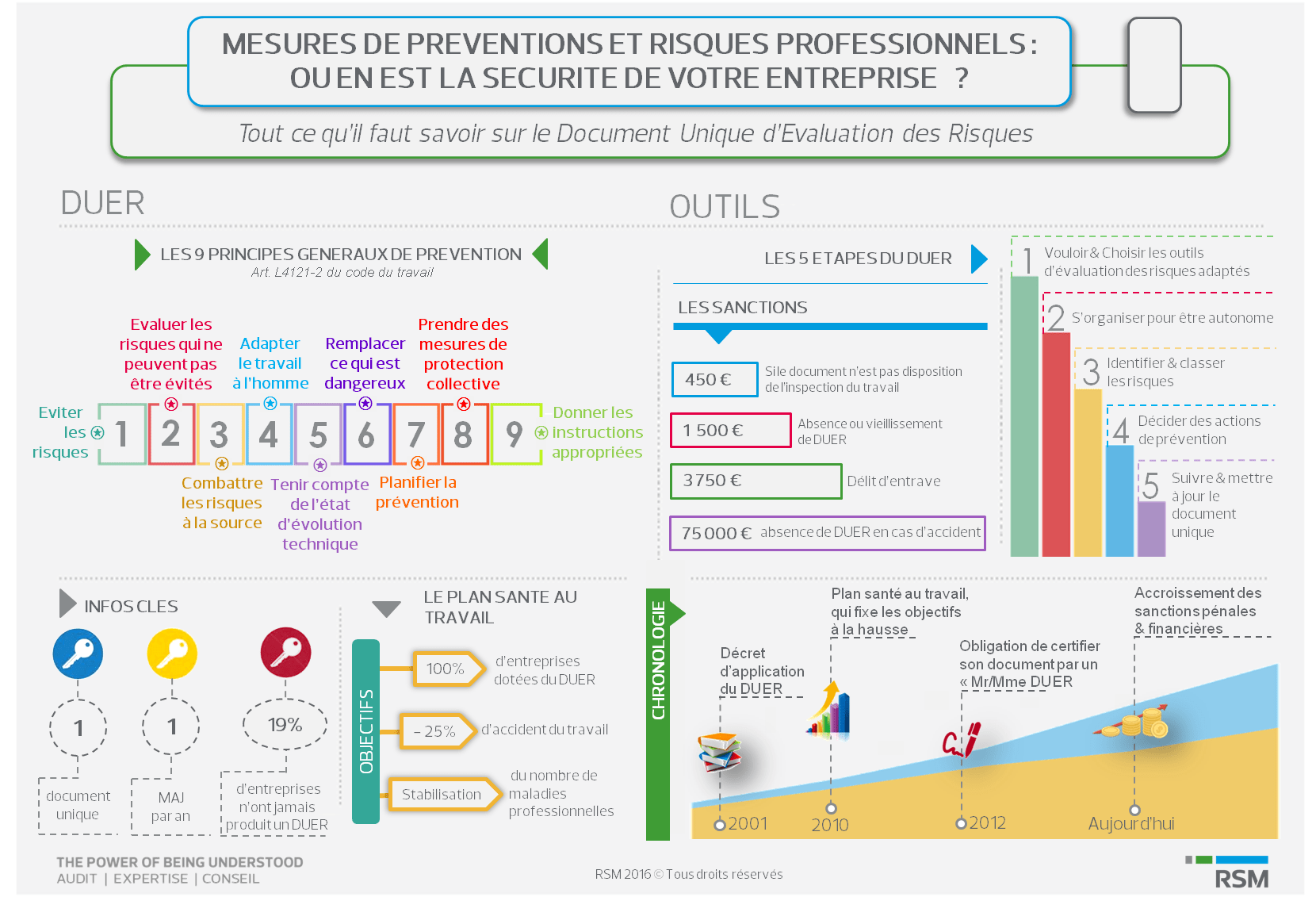 006-infographique_duer.png