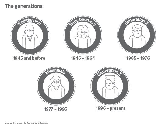 5_generations.jpg